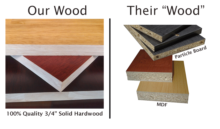 Solid Wood VS MDF and Melamine